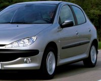 Peugeot-206-2006 later Compatible Tyre Sizes and Rim Packages