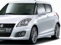 Suzuki-SwiftSports-2015 Compatible Tyre Sizes and Rim Packages